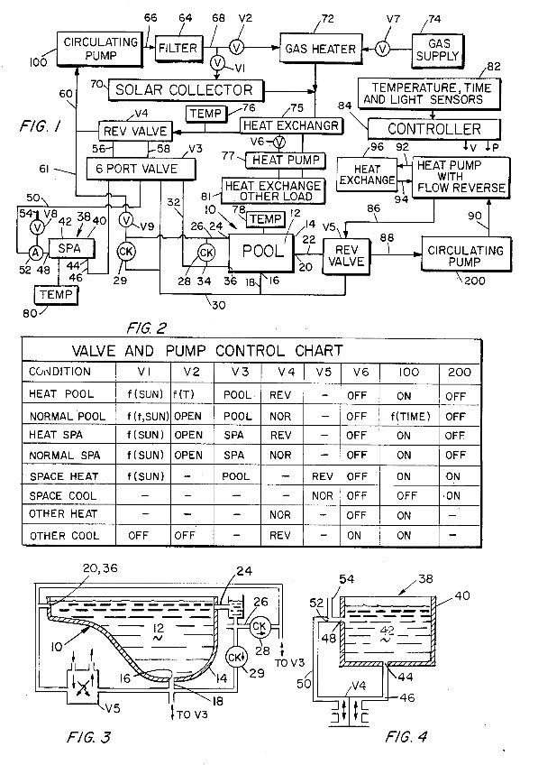 Mark Urban Swimming Pool Flowreversal Patent Figures 1-4